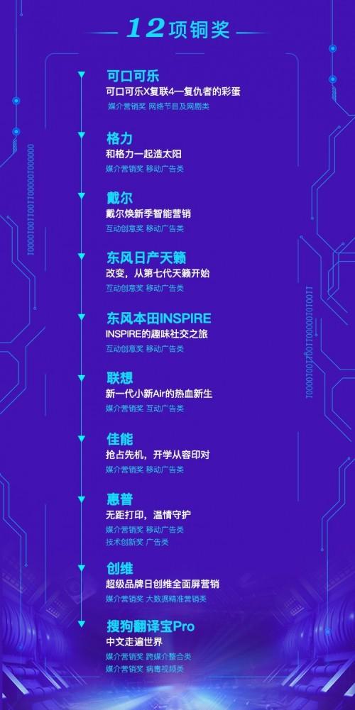 搜狗成2019现代广告奖大赢家 包揽31项大奖彰显行业实力