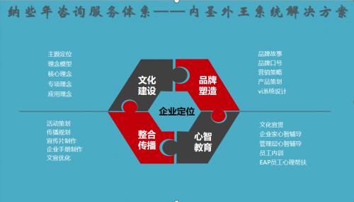 第十八屆中國科學家論壇召開 納些年文化為科技創新筑魂