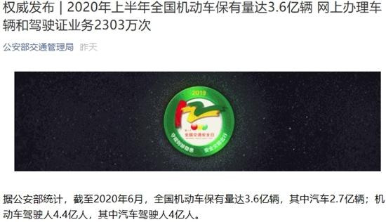 公安部:全国汽车保有量2.7亿辆 北京超600万辆居首