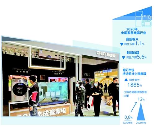 经济日报:中国家电行业的破局之策